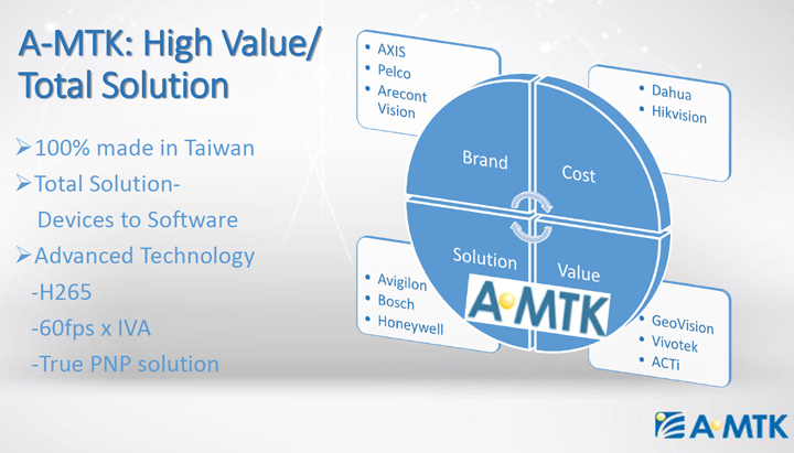 A-MTK-High-Value-Total-Solution-720x900